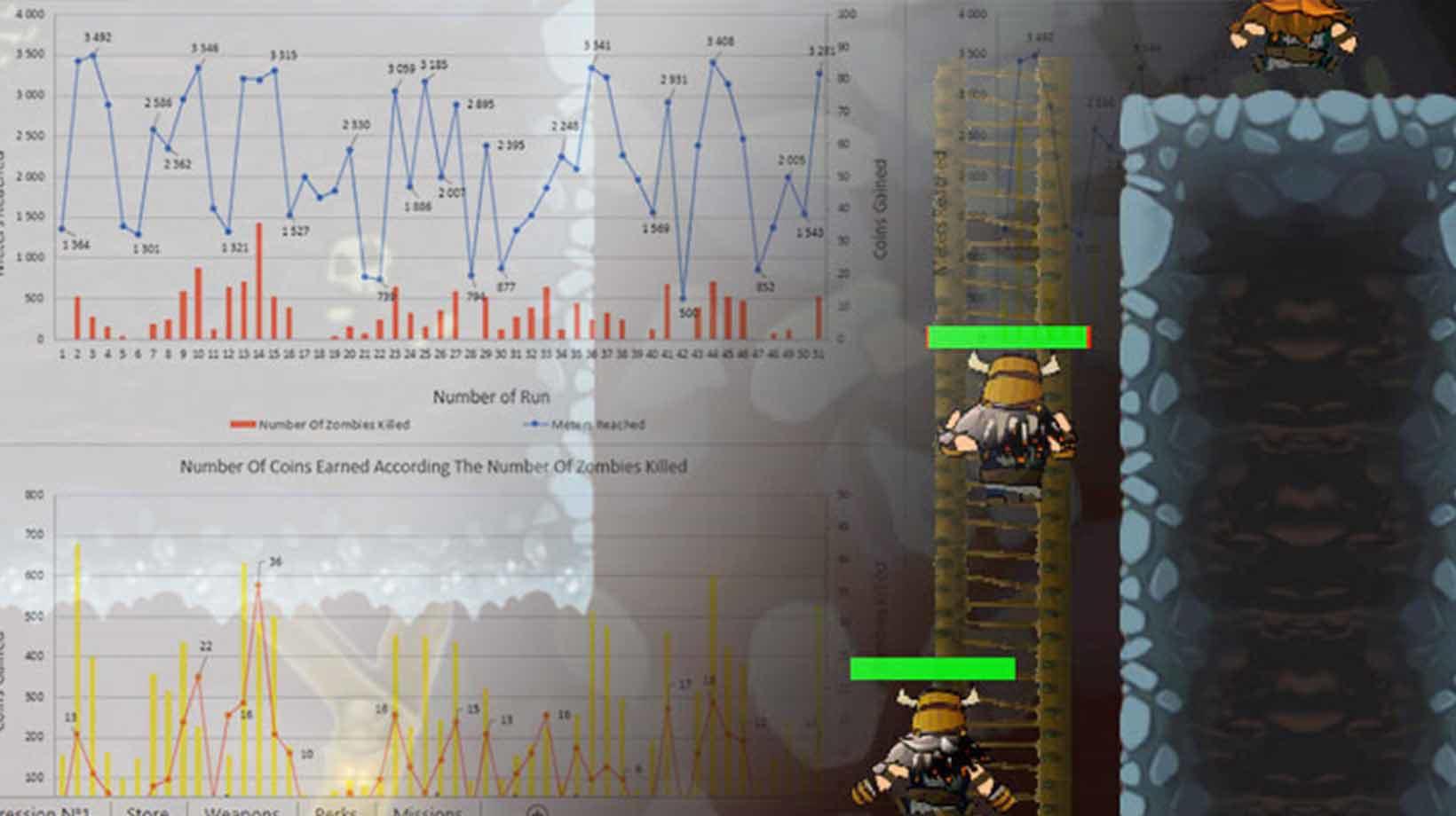 Game Data Analyst